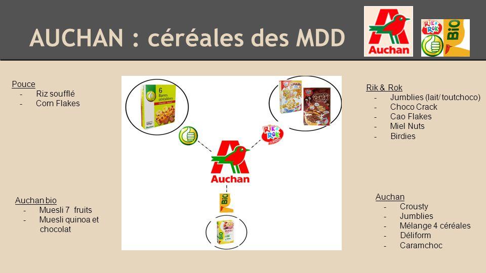 AUCHAN : céréales des MDD Rik & Rok -Jumblies (lait/ toutchoco) -Choco Crack -Cao Flakes -Miel Nuts -Birdies Pouce -Riz soufflé -Corn Flakes Auchan bio -Muesli 7 fruits -Muesli quinoa et chocolat Auchan -Crousty -Jumblies -Mélange 4 céréales -Déliform -Caramchoc