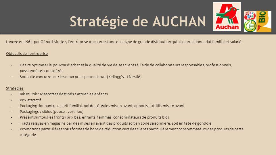 Stratégie de AUCHAN Lancée en 1961 par Gérard Mulliez, l'entreprise Auchan est une enseigne de grande distribution qui allie un actionnariat familial et salarié.