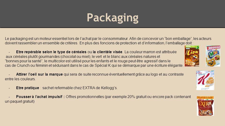 Packaging Le packaging est un moteur essentiel lors de l'achat par le consommateur.