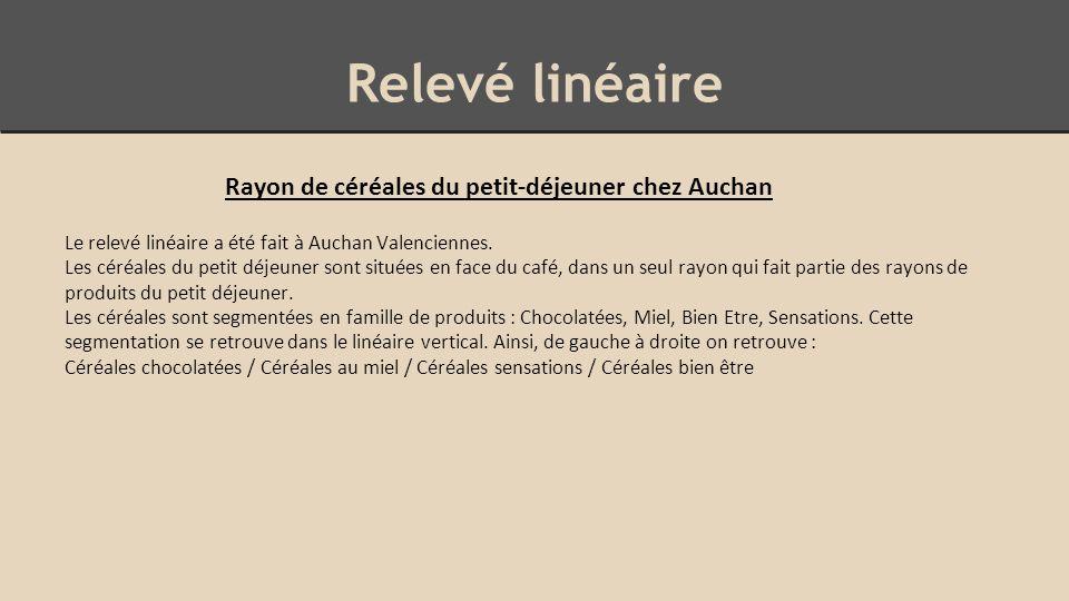 Relevé linéaire Rayon de céréales du petit-déjeuner chez Auchan Le relevé linéaire a été fait à Auchan Valenciennes.