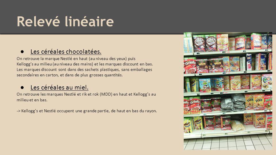 Relevé linéaire ● Les céréales chocolatées.