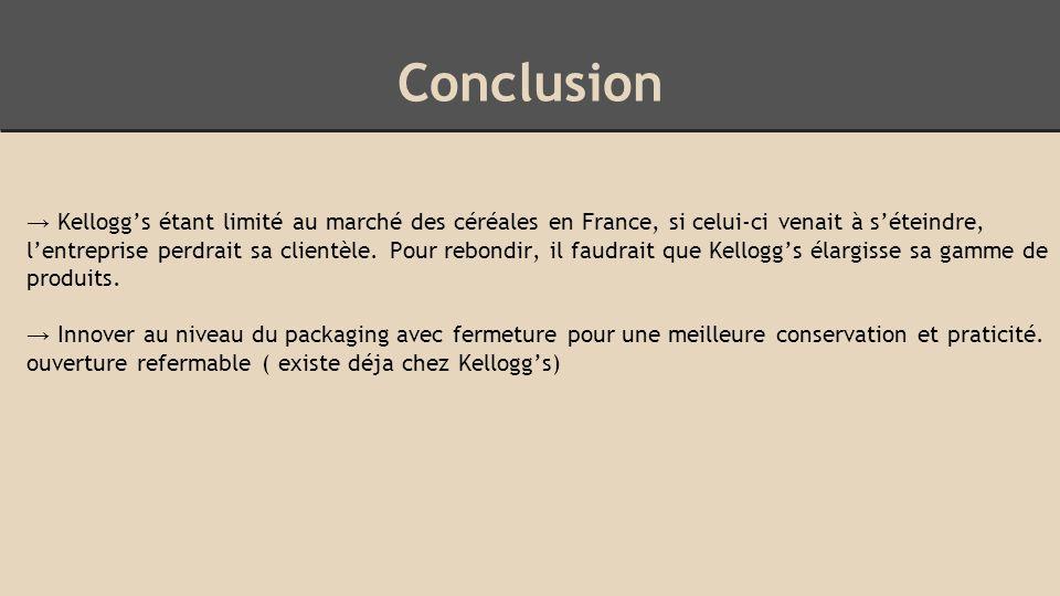 Conclusion → Kellogg's étant limité au marché des céréales en France, si celui-ci venait à s'éteindre, l'entreprise perdrait sa clientèle.