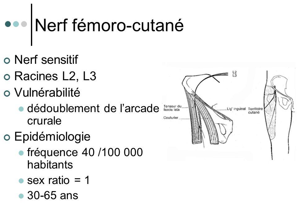 Nerf sensitif Racines L2, L3 Vulnérabilité dédoublement de l'arcade crurale Epidémiologie fréquence 40 /100 000 habitants sex ratio = 1 30-65 ans Nerf