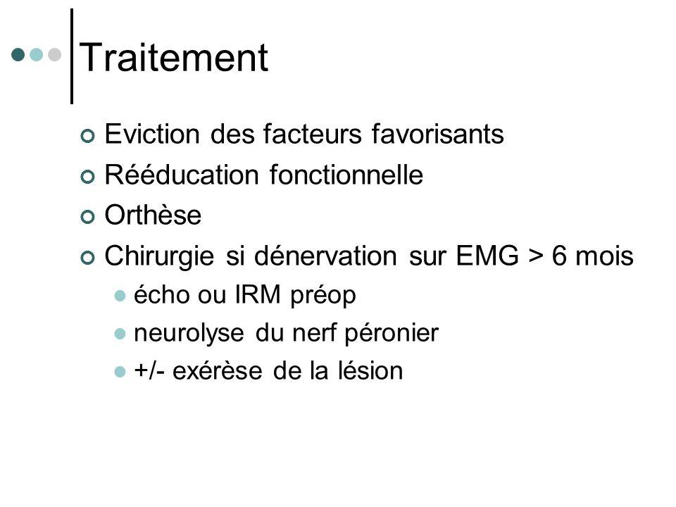 Traitement Eviction des facteurs favorisants Rééducation fonctionnelle Orthèse Chirurgie si dénervation sur EMG > 6 mois écho ou IRM préop neurolyse d