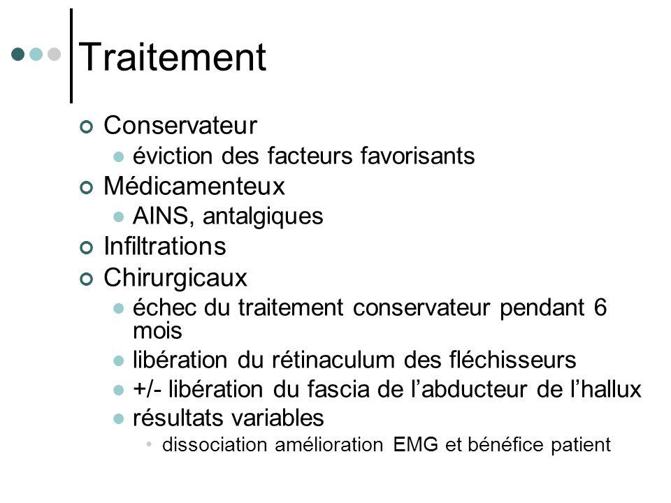 Traitement Conservateur éviction des facteurs favorisants Médicamenteux AINS, antalgiques Infiltrations Chirurgicaux échec du traitement conservateur