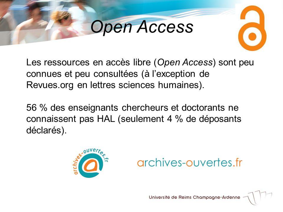 Open Access Les ressources en accès libre (Open Access) sont peu connues et peu consultées (à l'exception de Revues.org en lettres sciences humaines).