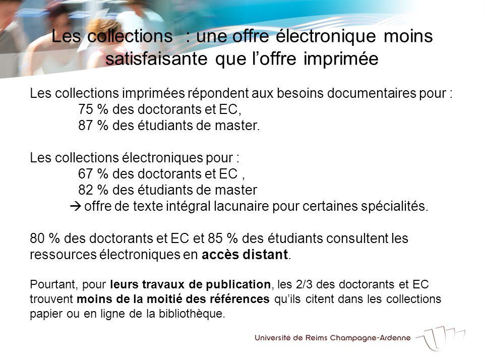 Les collections : une offre électronique moins satisfaisante que l'offre imprimée Les collections imprimées répondent aux besoins documentaires pour : 75 % des doctorants et EC, 87 % des étudiants de master.