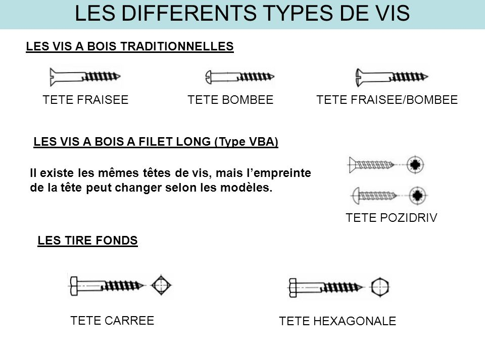 Les differentes vis