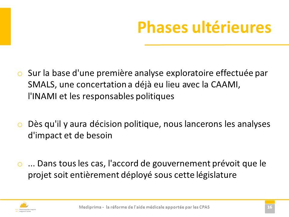 Source Authentique des Médicaments SAM. 2 02/03/2011 user mgnt user ...