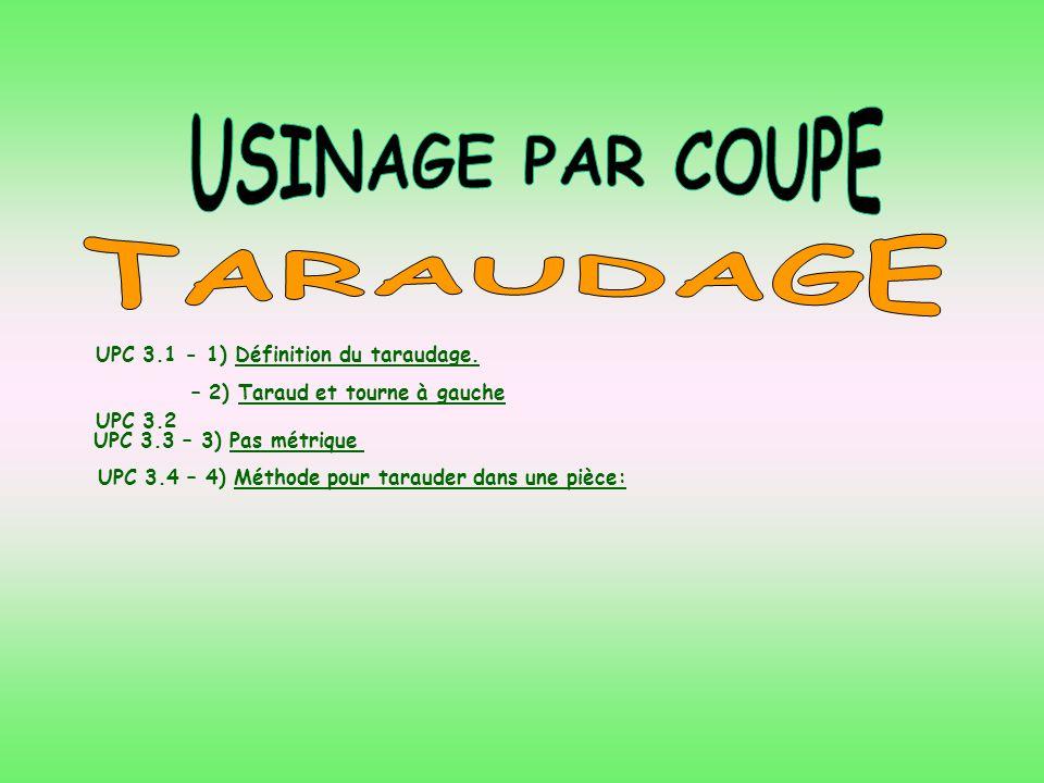 TARAUDAGE 1) Définition du taraudage: - C'est une opération d'usinage qui consiste à tailler des filets de vis dans un trou obtenu par perçage.