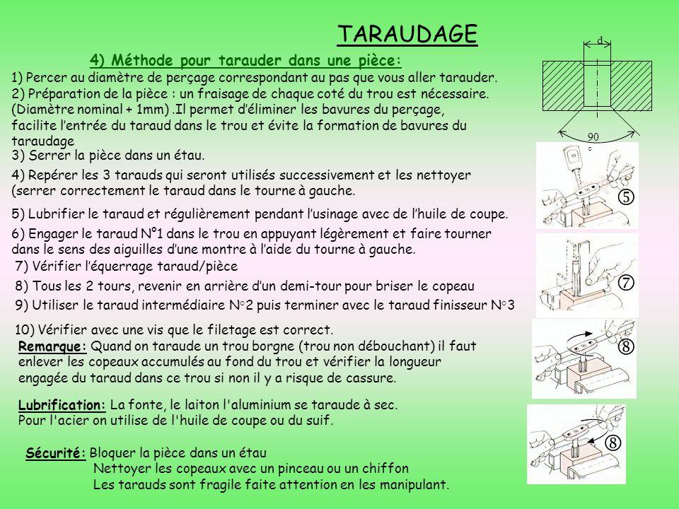 4) Méthode pour tarauder dans une pièce: TARAUDAGE 3) Serrer la pièce dans un étau.