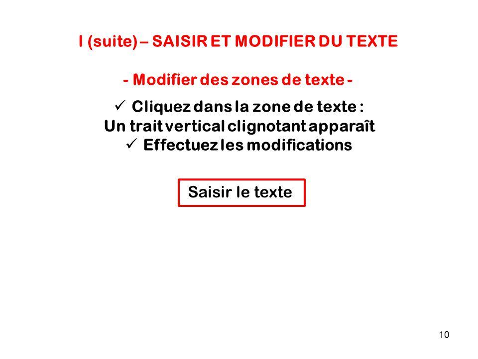 10 I (suite) – SAISIR ET MODIFIER DU TEXTE - Modifier des zones de texte - Cliquez dans la zone de texte : Un trait vertical clignotant apparaît Effectuez les modifications Saisir le texte