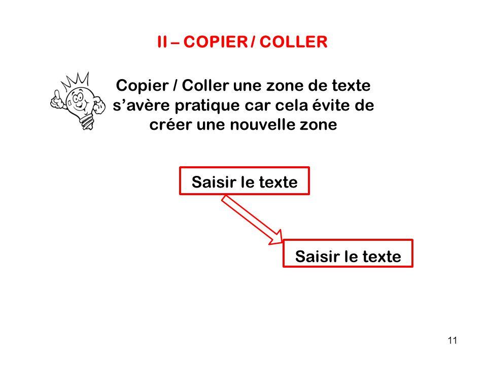 11 II – COPIER / COLLER Saisir le texte Copier / Coller une zone de texte s'avère pratique car cela évite de créer une nouvelle zone Saisir le texte
