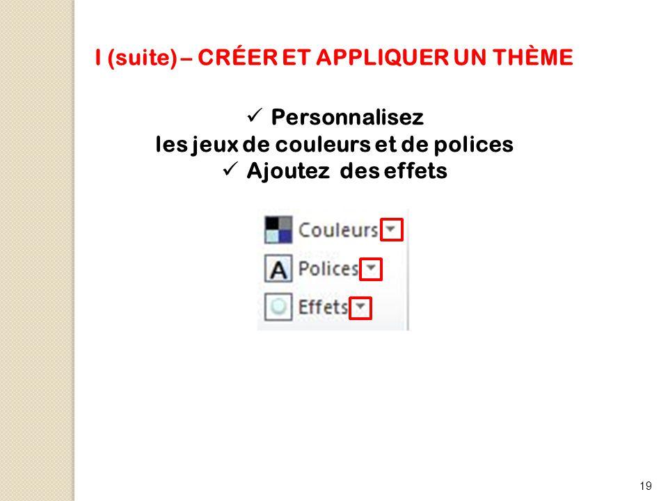 19 I (suite) – CRÉER ET APPLIQUER UN THÈME Personnalisez les jeux de couleurs et de polices Ajoutez des effets