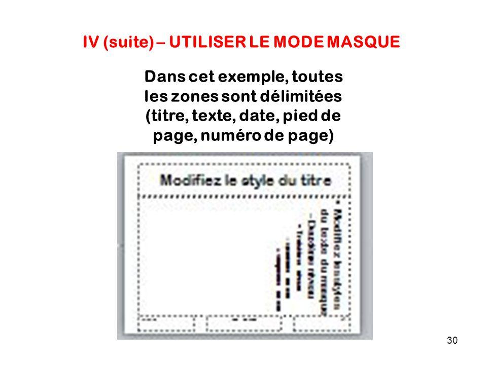 30 IV (suite) – UTILISER LE MODE MASQUE Dans cet exemple, toutes les zones sont délimitées (titre, texte, date, pied de page, numéro de page)