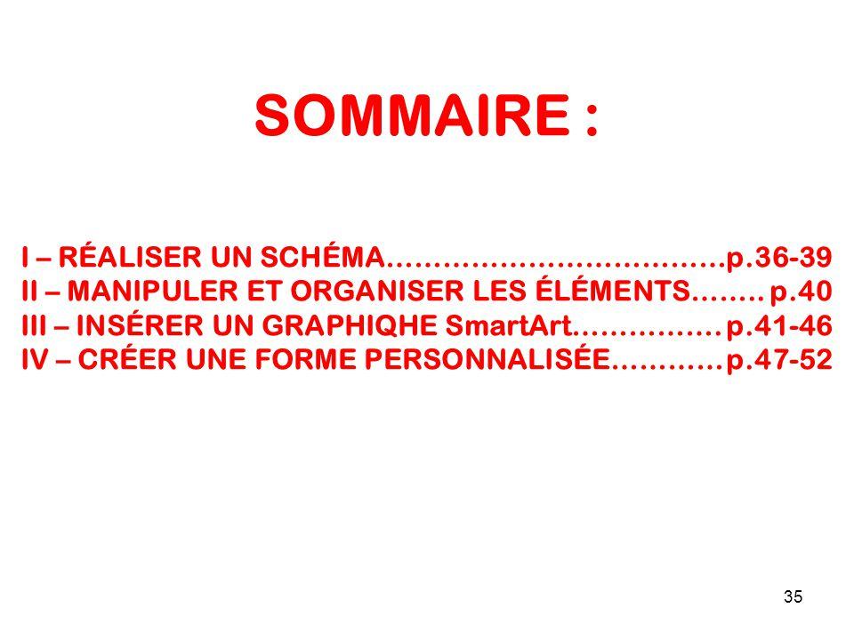 SOMMAIRE : I – RÉALISER UN SCHÉMA………………………………p.36-39 II – MANIPULER ET ORGANISER LES ÉLÉMENTS……..p.40 III – INSÉRER UN GRAPHIQHE SmartArt…………….p.41-46 IV – CRÉER UNE FORME PERSONNALISÉE…………p.47-52 35