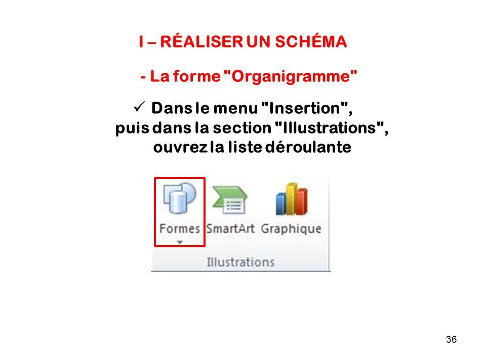36 I – RÉALISER UN SCHÉMA Dans le menu Insertion , puis dans la section Illustrations , ouvrez la liste déroulante - La forme Organigramme