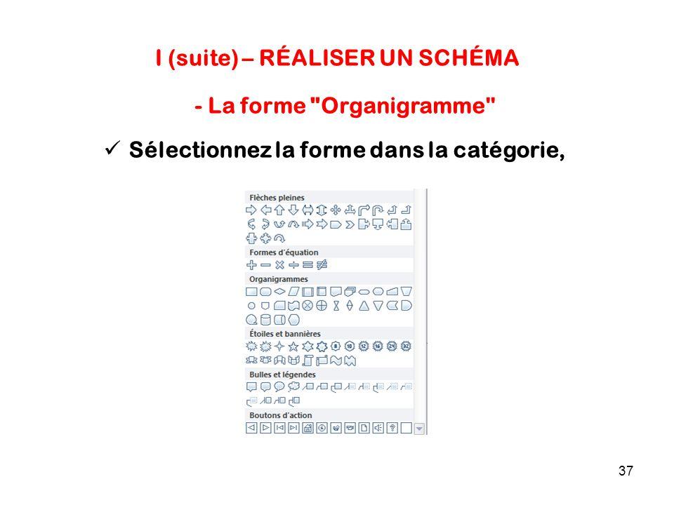 37 I (suite) – RÉALISER UN SCHÉMA Sélectionnez la forme dans la catégorie, - La forme Organigramme