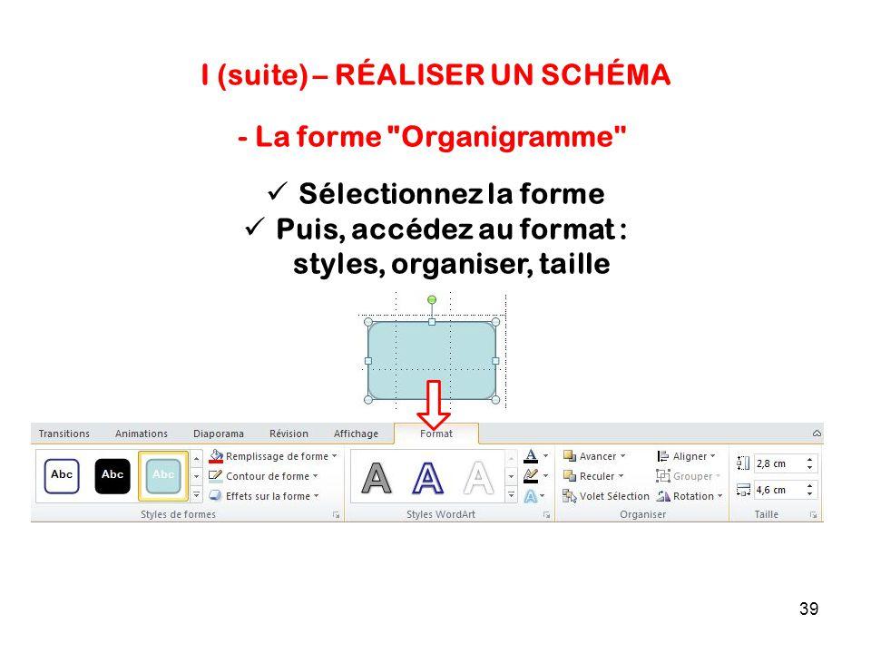 39 I (suite) – RÉALISER UN SCHÉMA Sélectionnez la forme Puis, accédez au format : styles, organiser, taille - La forme Organigramme