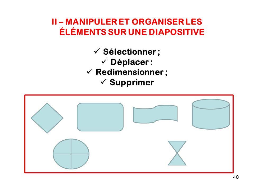 40 II – MANIPULER ET ORGANISER LES ÉLÉMENTS SUR UNE DIAPOSITIVE Sélectionner ; Déplacer : Redimensionner ; Supprimer