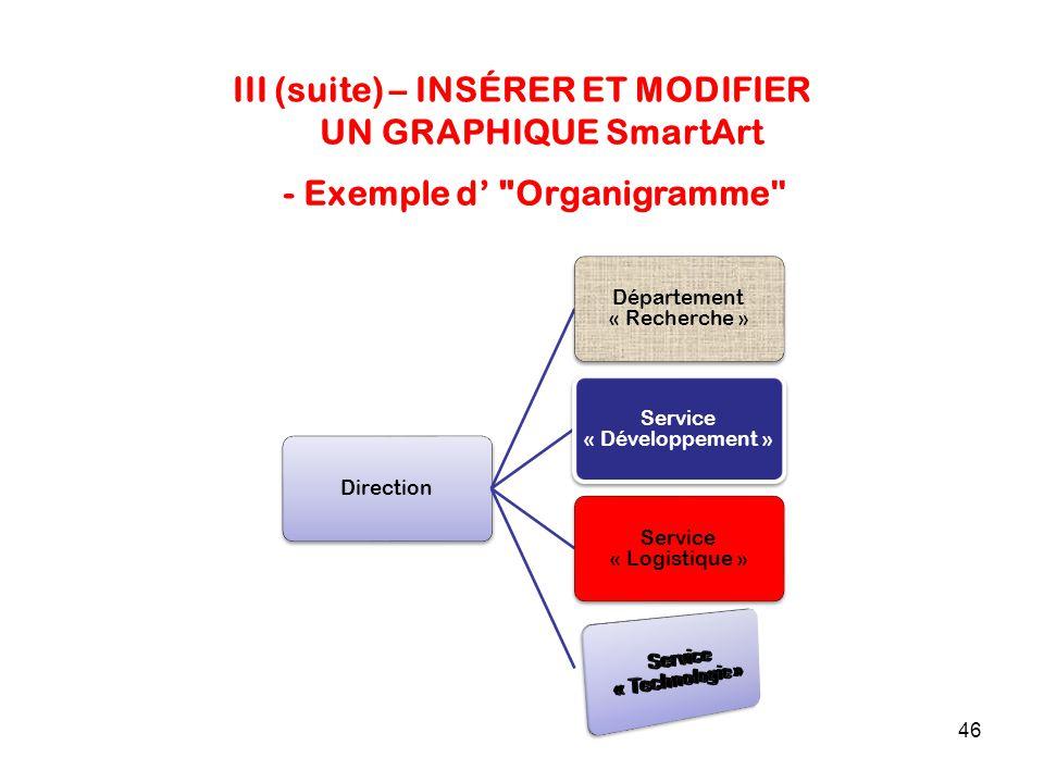 46 III (suite) – INSÉRER ET MODIFIER UN GRAPHIQUE SmartArt Direction Département « Recherche » Service « Développement » Service « Logistique » - Exemple d' Organigramme