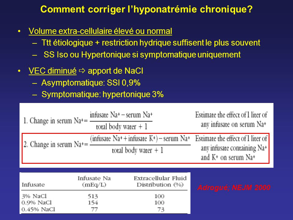 erythromycin gel