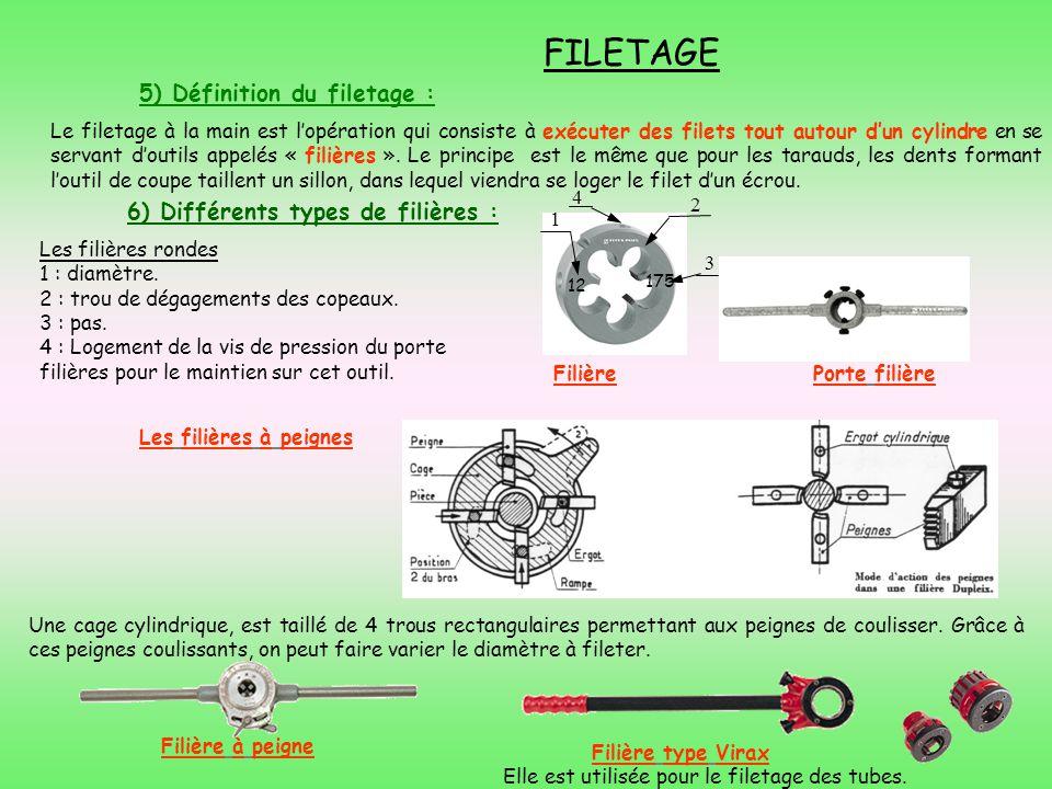 FILETAGE Les filières rondes 1 : diamètre. 2 : trou de dégagements des copeaux. 3 : pas. 4 : Logement de la vis de pression du porte filières pour le