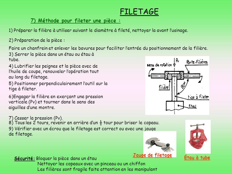 7) Méthode pour fileter une pièce : FILETAGE 5) Positionner perpendiculairement l'outil sur la tige à fileter. 3) Serrer la pièce dans un étau ou étau