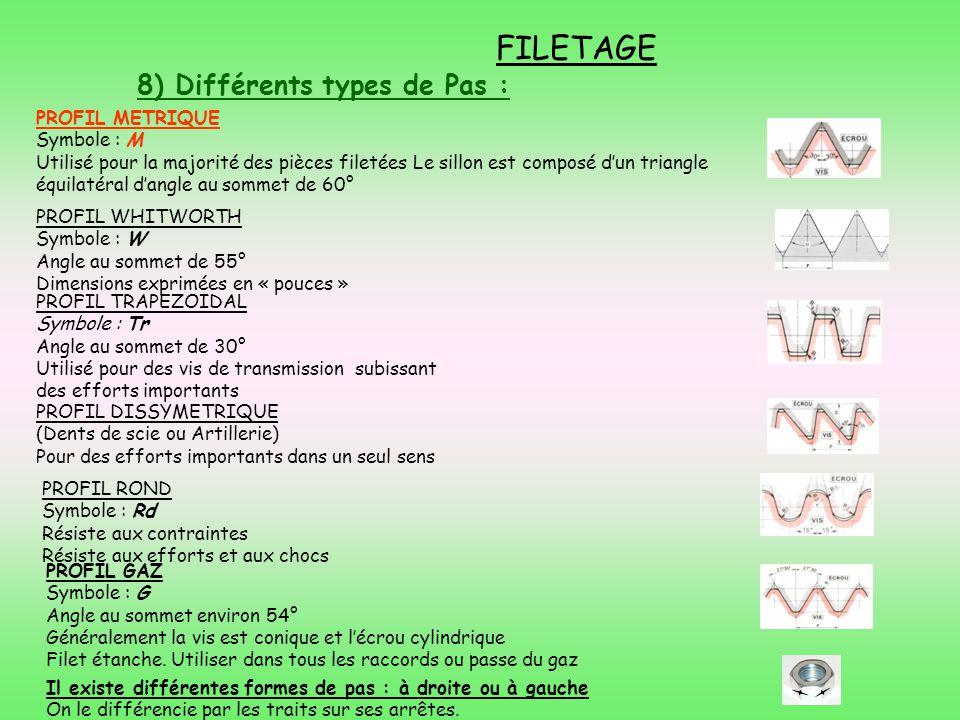 8) Différents types de Pas : FILETAGE PROFIL METRIQUE Symbole : M Utilisé pour la majorité des pièces filetées Le sillon est composé d'un triangle équ