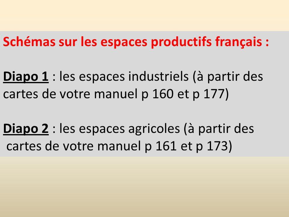 Schémas sur les espaces productifs français : Diapo 1 : les espaces industriels (à partir des cartes de votre manuel p 160 et p 177) Diapo 2 : les espaces agricoles (à partir des cartes de votre manuel p 161 et p 173)