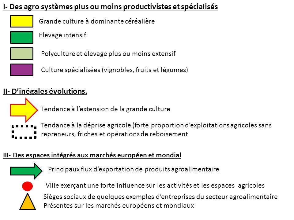 I- Des agro systèmes plus ou moins productivistes et spécialisés Grande culture à dominante céréalière Elevage intensif Polyculture et élevage plus ou moins extensif Culture spécialisées (vignobles, fruits et légumes) II- D'inégales évolutions.