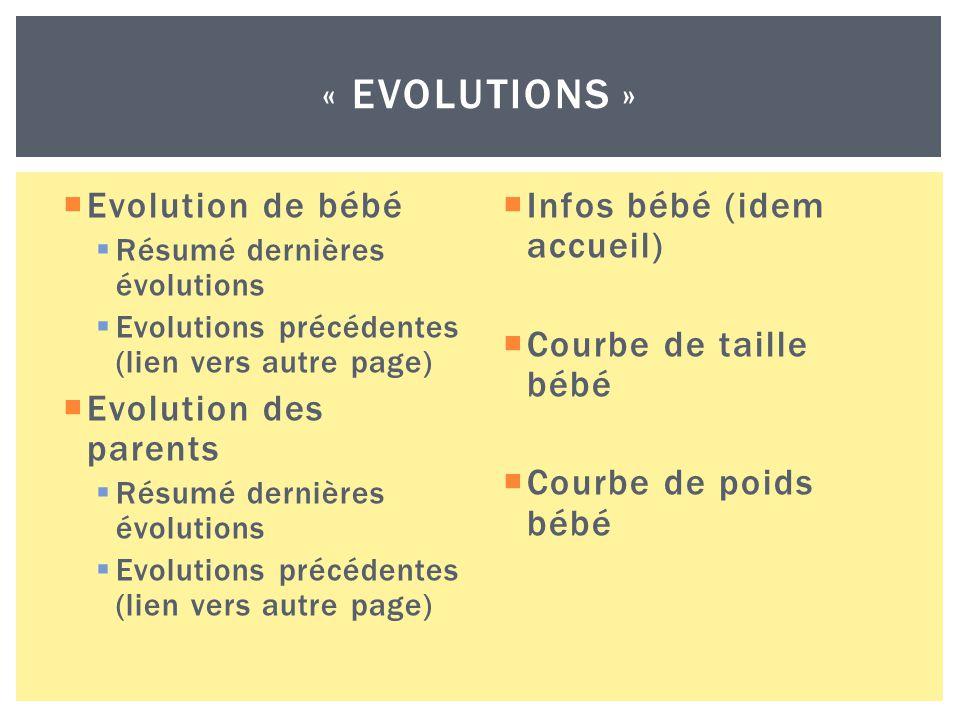  Evolution de bébé  Résumé dernières évolutions  Evolutions précédentes (lien vers autre page)  Evolution des parents  Résumé dernières évolutions  Evolutions précédentes (lien vers autre page)  Infos bébé (idem accueil)  Courbe de taille bébé  Courbe de poids bébé « EVOLUTIONS »