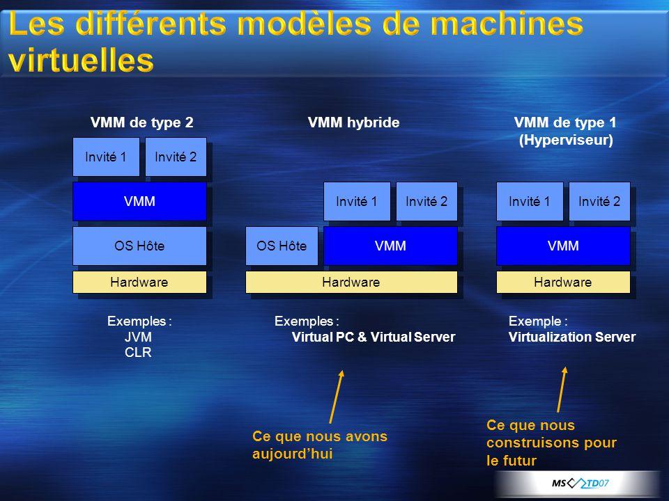 jvm for windows ce: