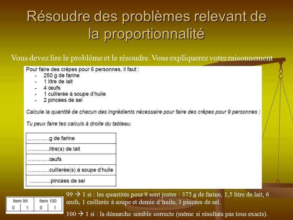 Résoudre des problèmes relevant de la proportionnalité 99  1 si : les quantités pour 9 sont justes : 375 g de farine, 1,5 litre de lait, 6 œufs, 1 cu