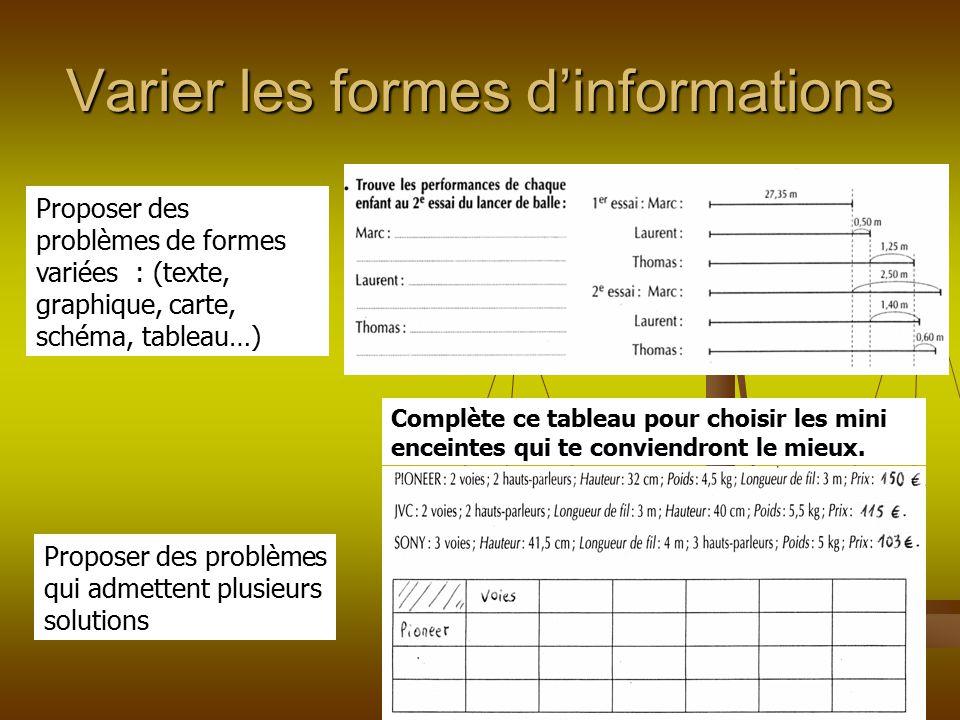 Varier les formes d'informations Proposer des problèmes de formes variées : (texte, graphique, carte, schéma, tableau…) Complète ce tableau pour chois