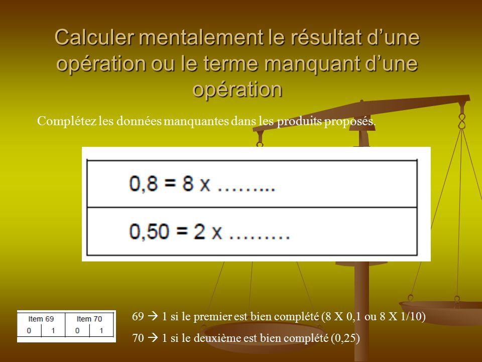 Calculer mentalement le résultat d'une opération ou le terme manquant d'une opération 69  1 si le premier est bien complété (8 X 0,1 ou 8 X 1/10) 70