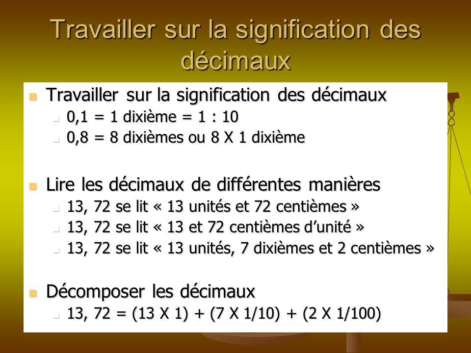 Travailler sur la signification des décimaux Travailler sur la signification des décimaux Travailler sur la signification des décimaux 0,1 = 1 dixième
