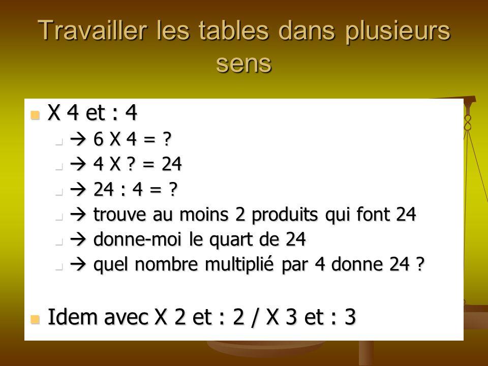 Travailler les tables dans plusieurs sens X 4 et : 4 X 4 et : 4  6 X 4 = ?  6 X 4 = ?  4 X ? = 24  4 X ? = 24  24 : 4 = ?  24 : 4 = ?  trouve a