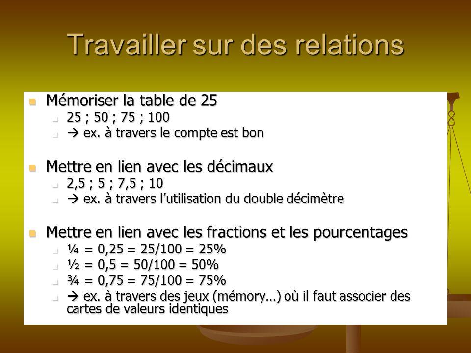 Travailler sur des relations Mémoriser la table de 25 Mémoriser la table de 25 25 ; 50 ; 75 ; 100 25 ; 50 ; 75 ; 100  ex. à travers le compte est bon