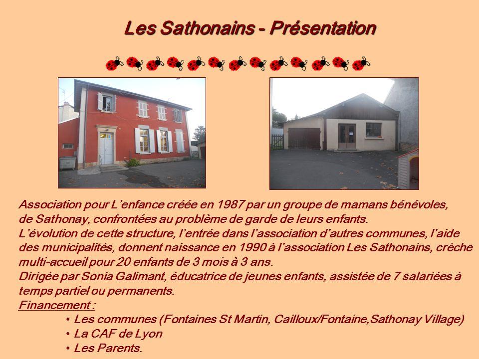 Les Sathonains - Présentation Association pour L'enfance créée en 1987 par un groupe de mamans bénévoles, de Sathonay, confrontées au problème de gard