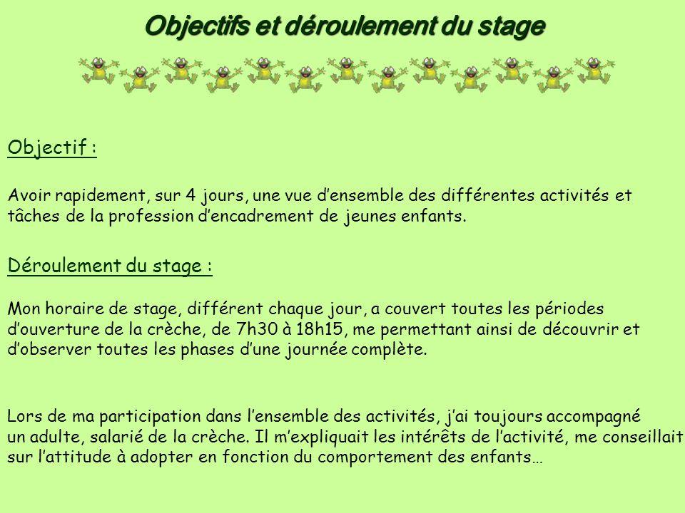 Objectifs et déroulement du stage Objectif : Avoir rapidement, sur 4 jours, une vue d'ensemble des différentes activités et tâches de la profession d'