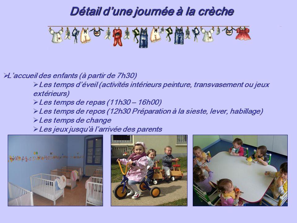  L'accueil des enfants (à partir de 7h30)  Les temps d'éveil (activités intérieurs peinture, transvasement ou jeux extérieurs)  Les temps de repas