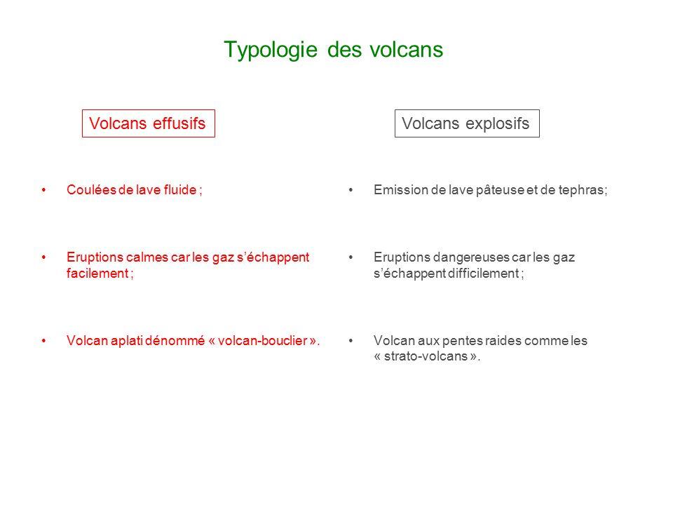 Coulées de lave fluide ; Eruptions calmes car les gaz s'échappent facilement ; Volcan aplati dénommé « volcan-bouclier ».