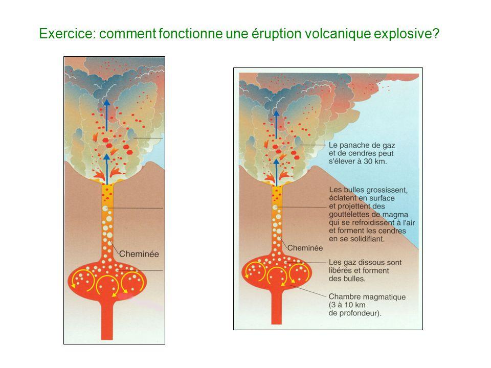 Exercice: comment fonctionne une éruption volcanique explosive?