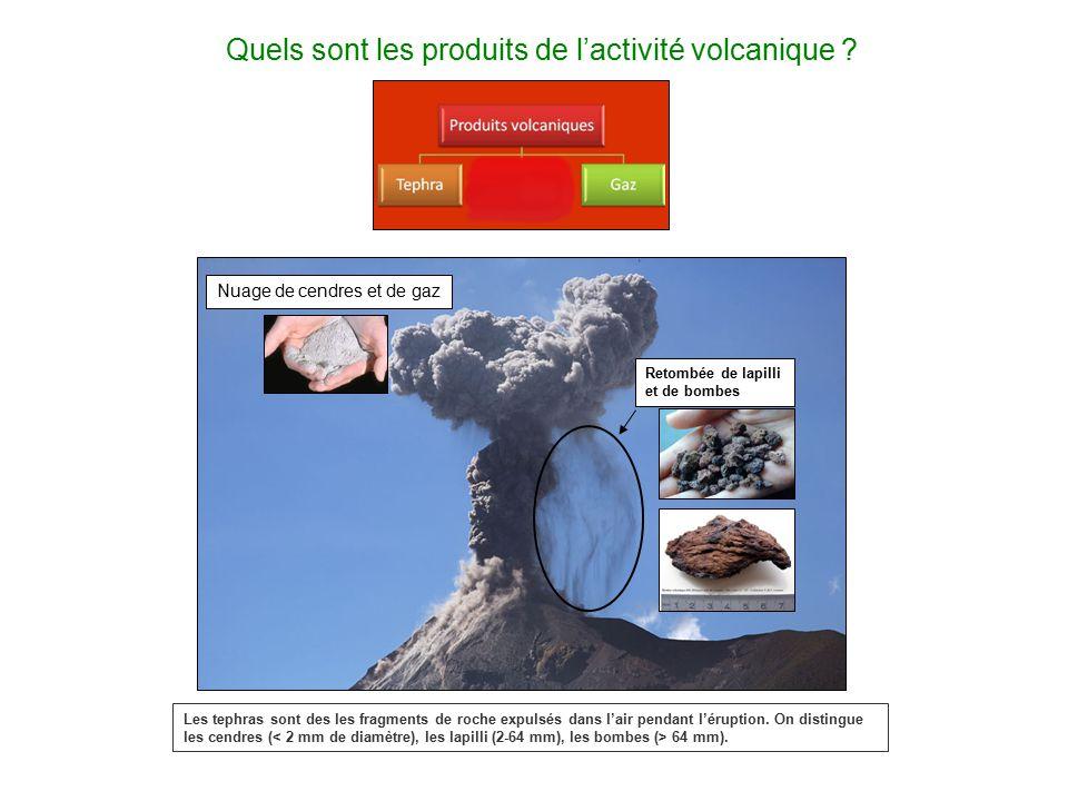 Quels sont les produits de l'activité volcanique ? Les tephras sont des les fragments de roche expulsés dans l'air pendant l'éruption. On distingue le