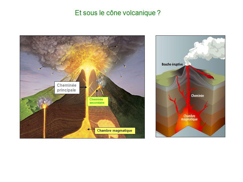 Et sous le cône volcanique ? Chambre magmatique Cheminée principale Cheminée secondaire