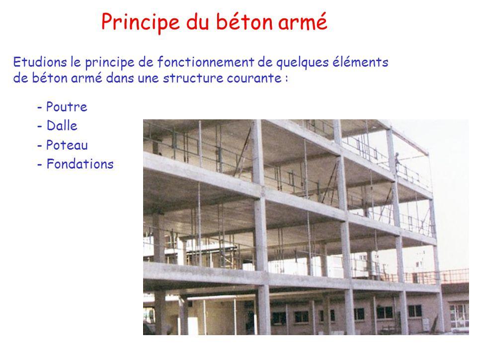 Principe du béton armé Etudions le principe de fonctionnement de quelques éléments de béton armé dans une structure courante : - Poutre - Dalle - Poteau - Fondations