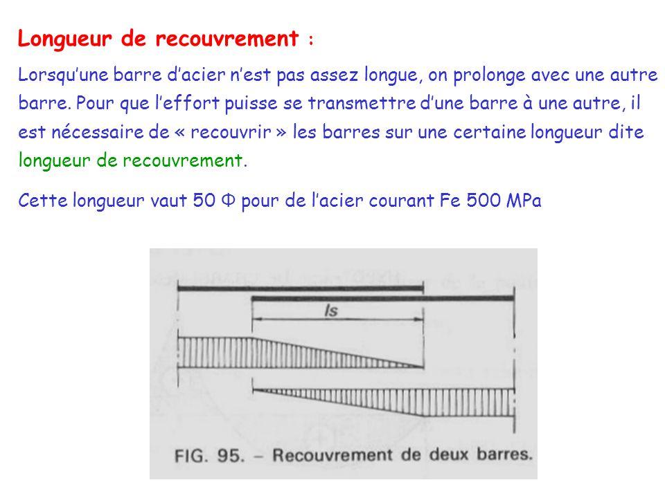 Longueur de recouvrement : Lorsqu'une barre d'acier n'est pas assez longue, on prolonge avec une autre barre.