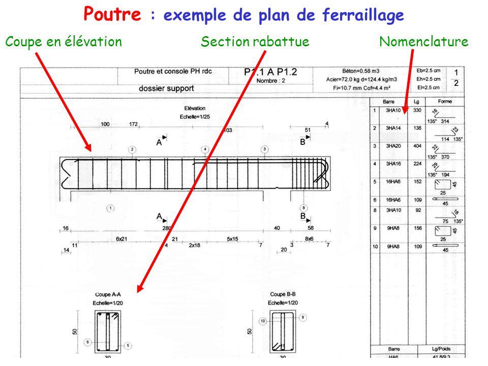 Poutre : exemple de plan de ferraillage Coupe en élévation Section rabattue Nomenclature