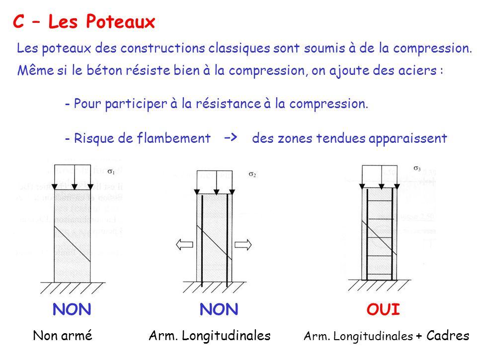 Les poteaux des constructions classiques sont soumis à de la compression.